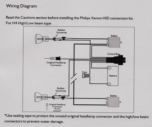 on xenon wiring diagram