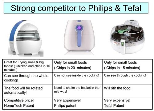Other Small Appliances R3499 Space Ship Air Fryer