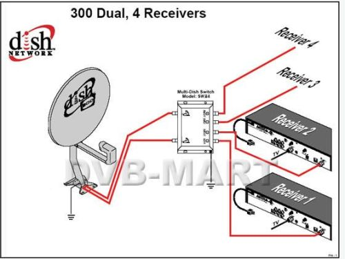 wiring diagram for multiswitch wiring image wiring satellite tv splitters switches multiswitch 2 x 4 was listed on wiring diagram for multiswitch