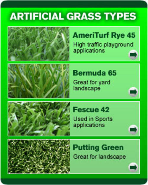 Artificial grass sold per square metre. (2 metre or 4 metre wide lengths)
