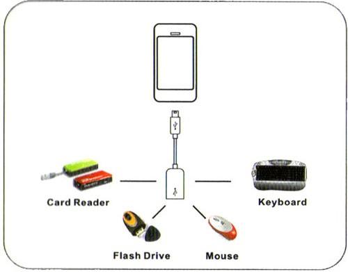 cables  u0026 adaptors