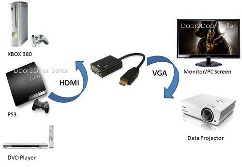 connecting ps3 to home theater audio with Hdmi To Vga Converter Cable Audio Out on 3 5mm Stereo Plug To Dual Two Channel Female Ports Adapter Y Connector likewise 219469 in addition HDMI to VGA Converter Cable Audio Out also Index besides Watch.