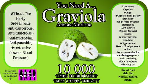Natural Amp Homeopathic Remedies Graviola 10 000 X More