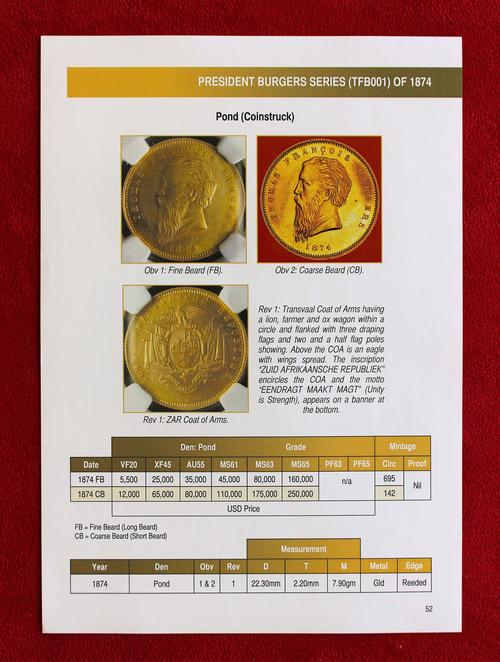ZAR coinage 1874 - 2000