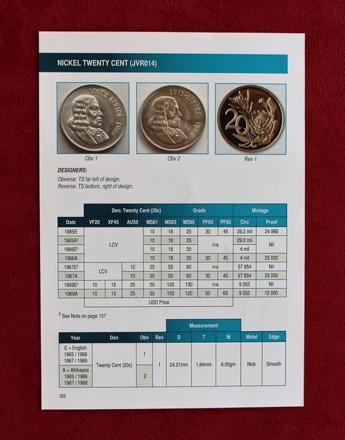 Coinage 1965 silver onward