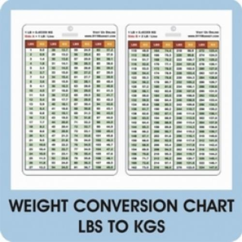 Doctor Weight Chart