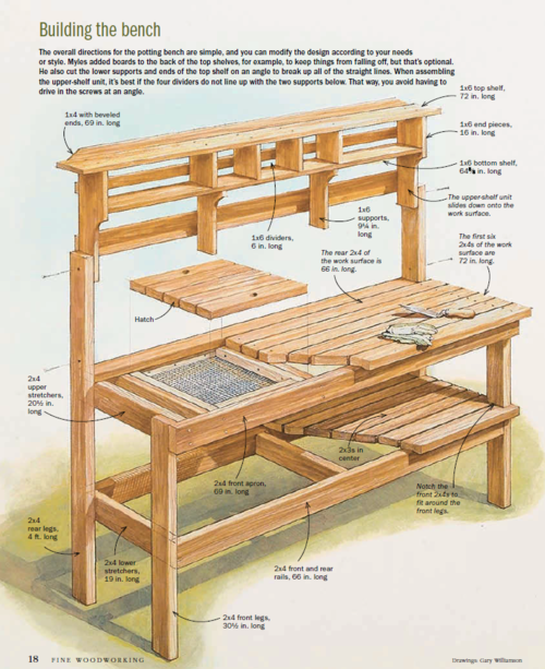 Cool Do It Yourself 2x4 Wood Projects PDF Woodworking