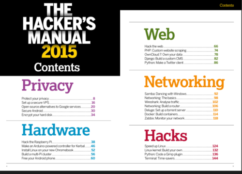 Hackers penetration manual torrent
