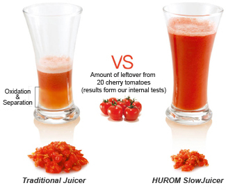 Hurom Slow Juicer Carrots : Juicers - HUROM Slow Juicer - vegetable Wheatgrass Citrus Fruit - Special Offer was listed for ...