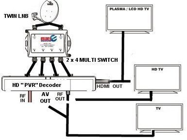 307581 PLEASE HELP on wiring diagram for 4 way switch