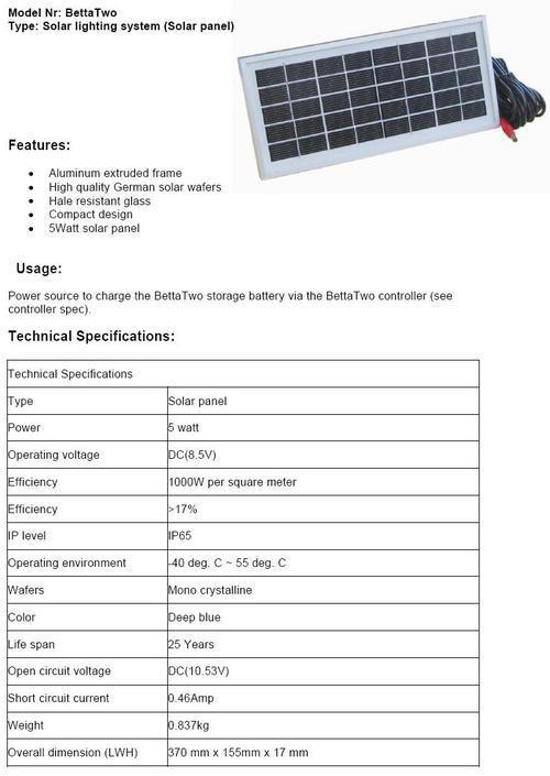 Betta Two Solar Panel