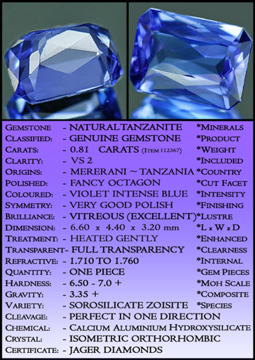 TANZANITE ~ CERTIFIABLE  INVESTMENT GEMS