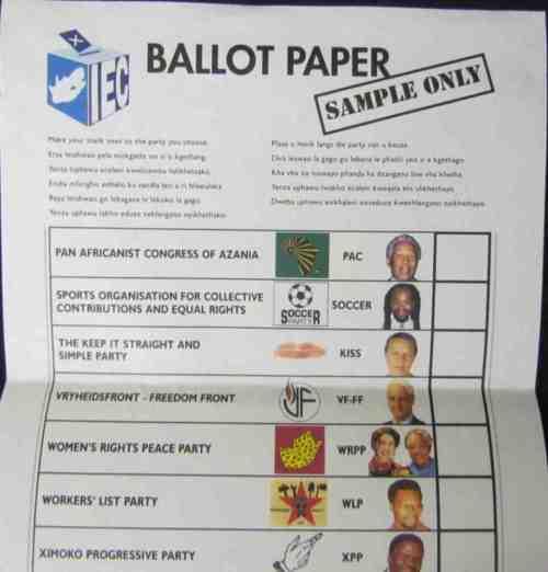 Vote essay