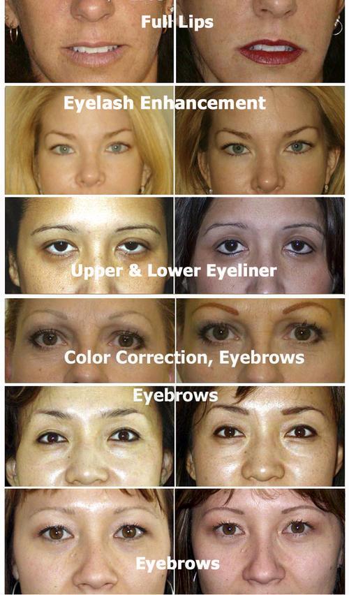 Professional permanent makeup/tattoo kit