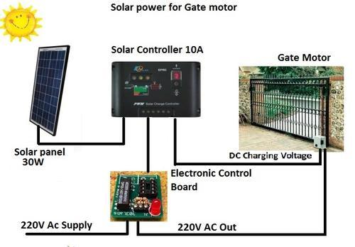 Other Electronics Solar Power For Gate Motor Was Listed
